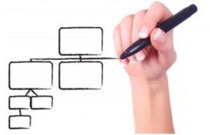 organigramma-aziendale